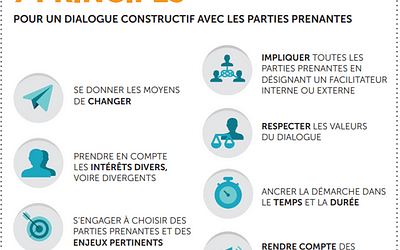 Comment engager ses parties prenantes